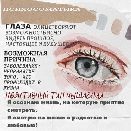 Заболевания глаз (глазные болезни) | все болезни глаз
