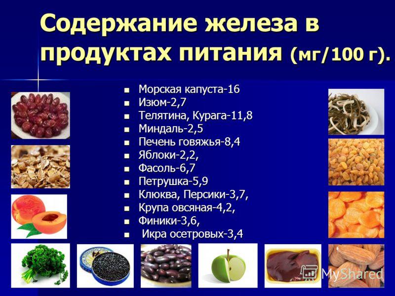 Железо в продуктах — нормы. содержание железа в продуктах питания