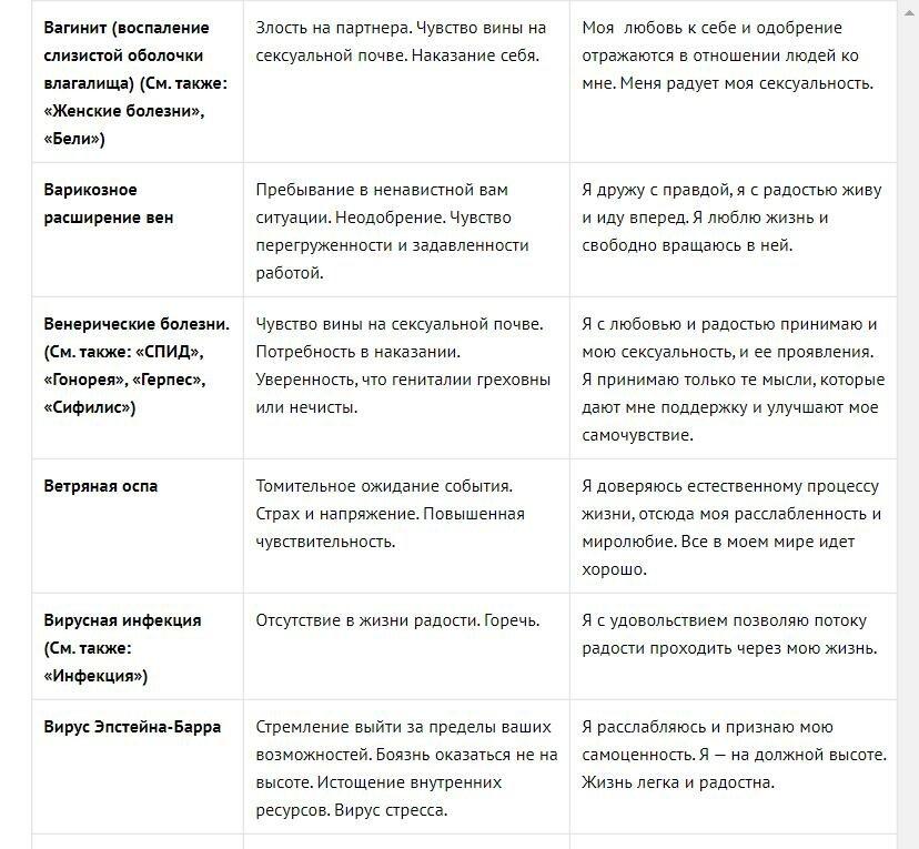 Психосоматика простуды, причины и группа риска, мнение психологов