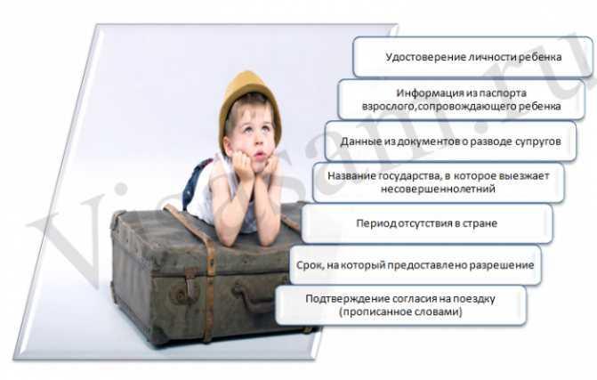 Доверенность на вывоз ребенка за границу – образец и бланк 2020 года