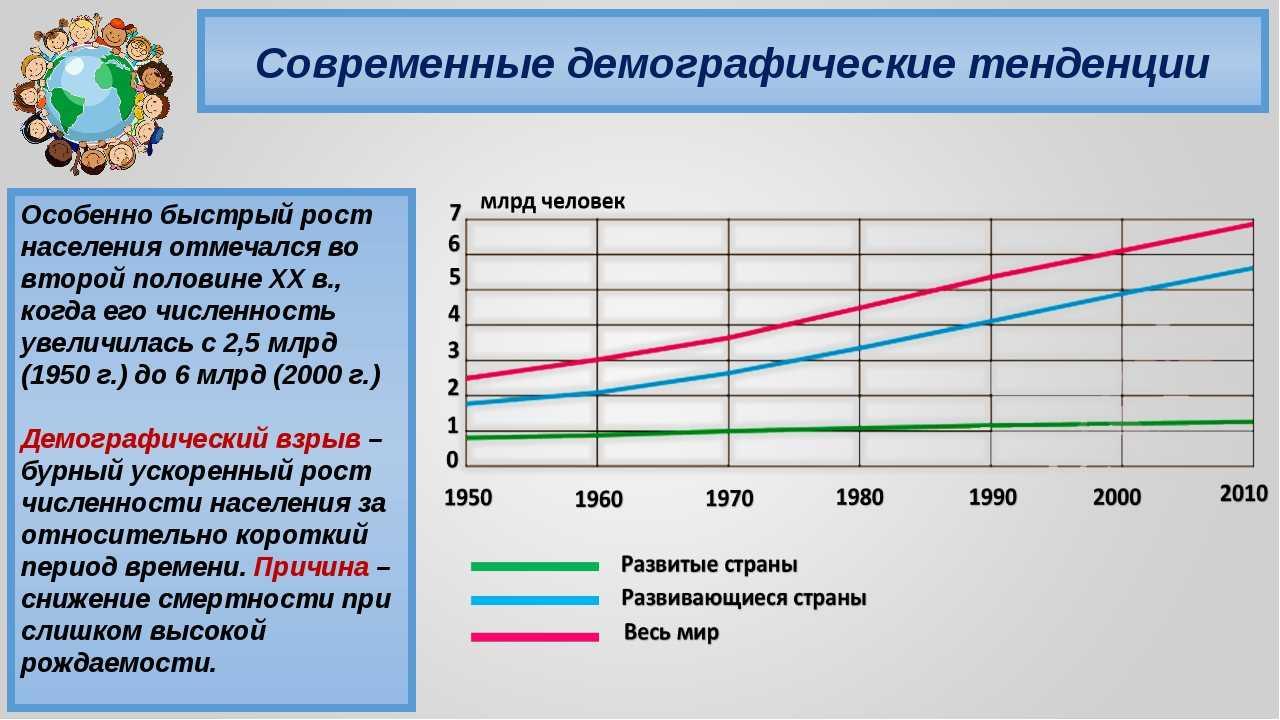 Фертильность у женщин и мужчин - продолжительность периода, диагностические тесты