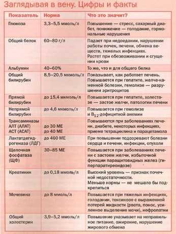 Как принимать кальций д3 при беременности и гв