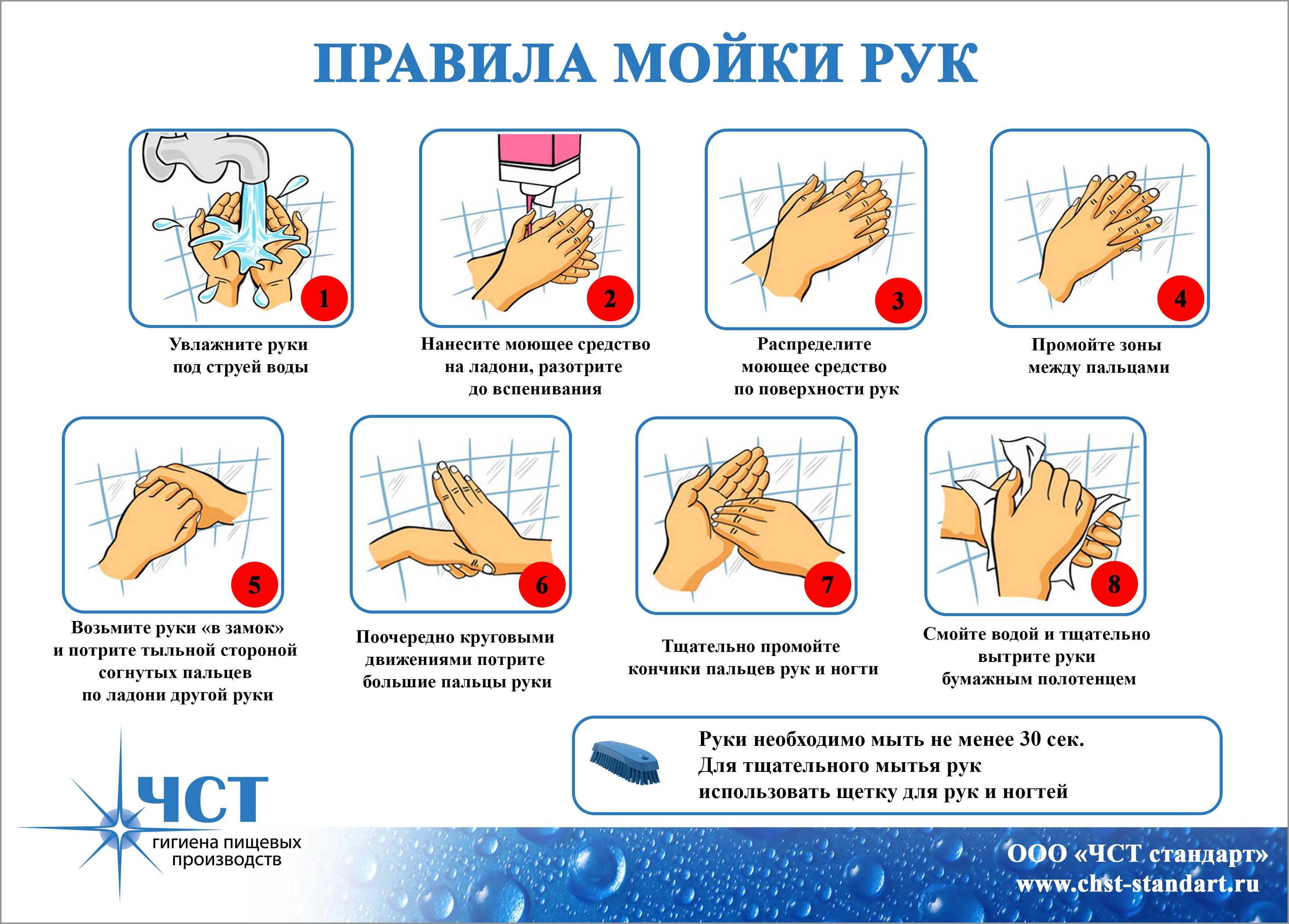 Моем руки правильно   инструкция для детей