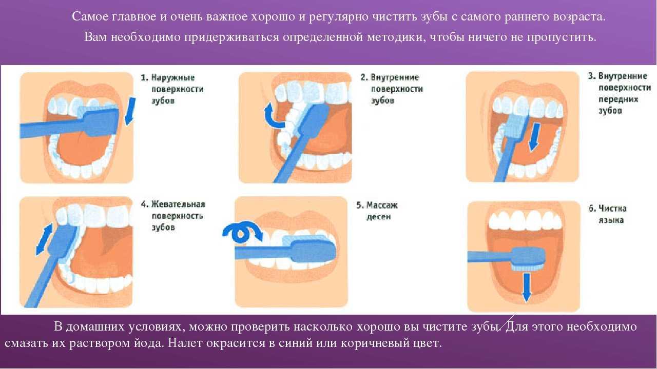 Когда начинать чистить зубы ребенку: с какого возраста?