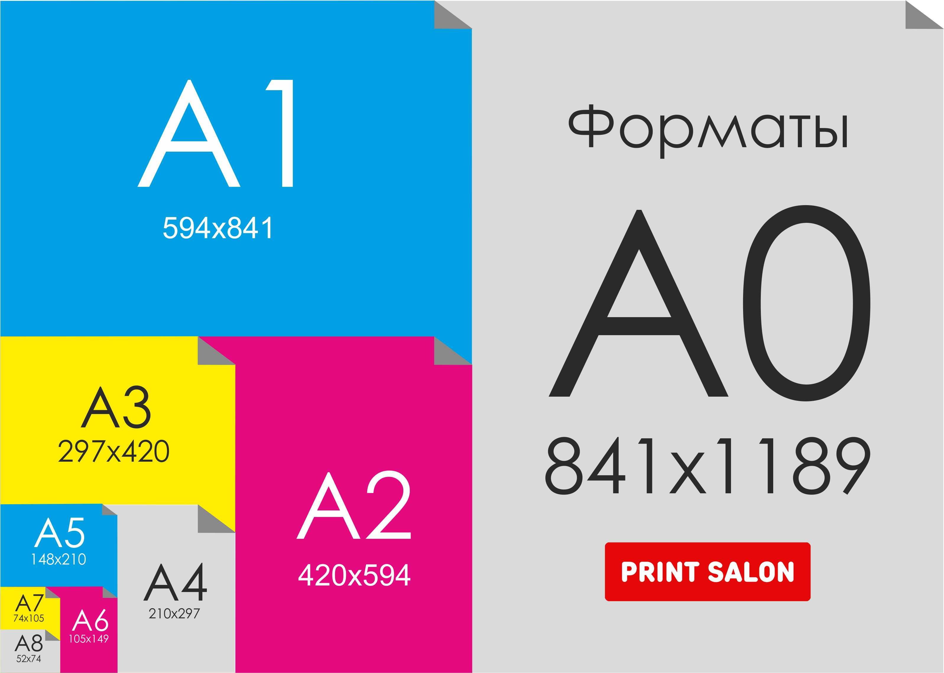 9 типов и 6 форматов фотобумаги — только выбирайте! | сублимастер