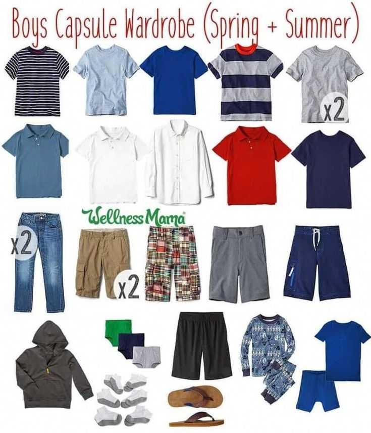 Как выбрать детскую одежду. как подобрать размер одежды ребенку