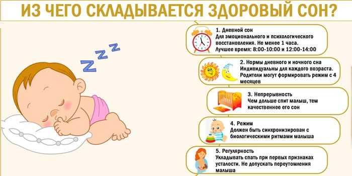 Как переложить ребенка, чтобы он не проснулся   уроки для мам