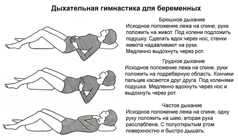 Пульс при беременности в третьем триместре