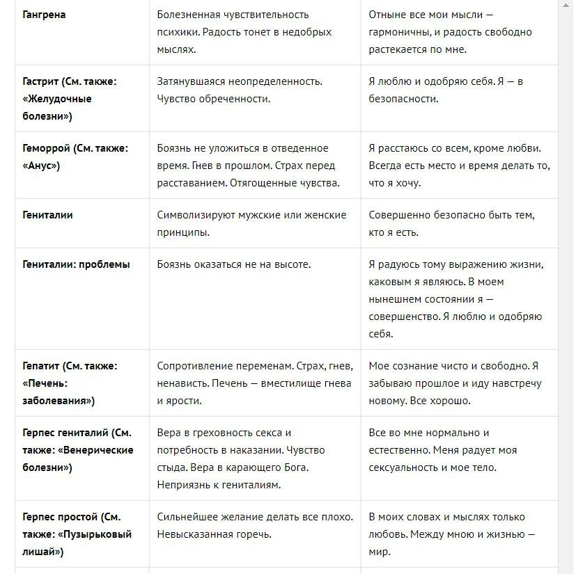 Психосоматика позвоночник, причины болей в позвоночнике, мнение психологов