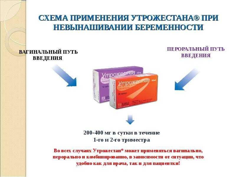 Как отменять утрожестан 200 при беременности newmed.su - все для мамы и малыша