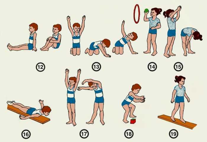 Гимнастика для детей 3 лет: описание, виды и комплекс упражнений