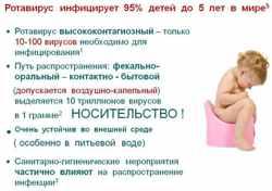 Как новорожденный может заразится ротавирусной инфекцией: способы, лечение грудничка