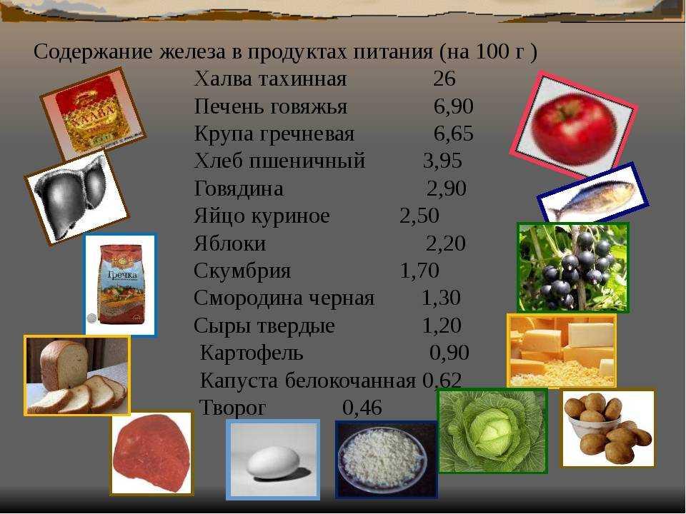 Продукты содержащие железо: список 40 источников богатых железом, повышающие гемоглобин в организме беременных