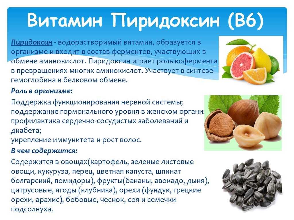 Витамины в1, в6, в12 – для чего нужны уколы, инструкция и схема приема