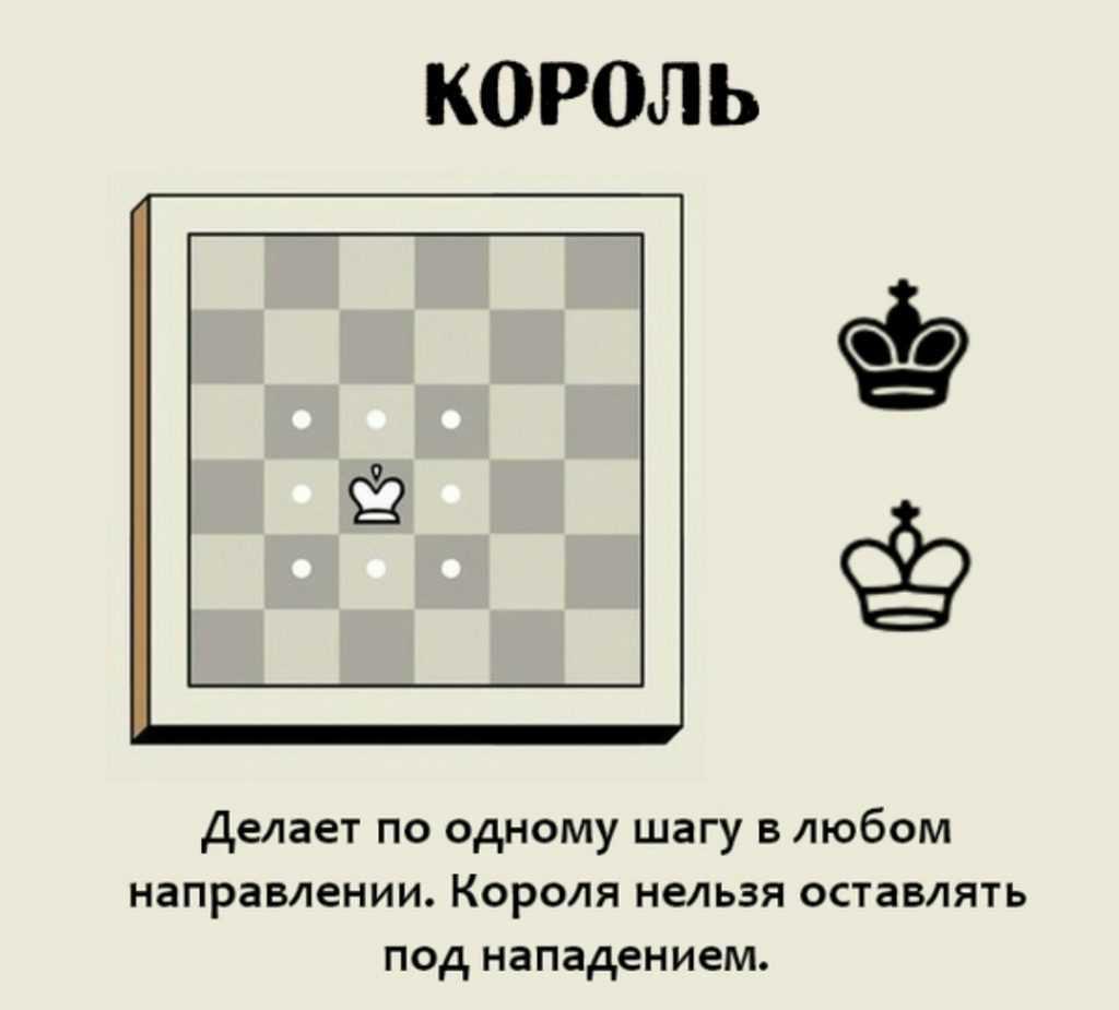 Как научить ребёнка шахматам