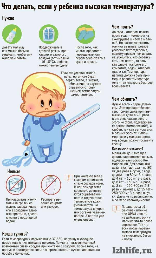 Температура 39,6 два дня!!!без симптомов!!! - у ребенка температура 39 без симптомов