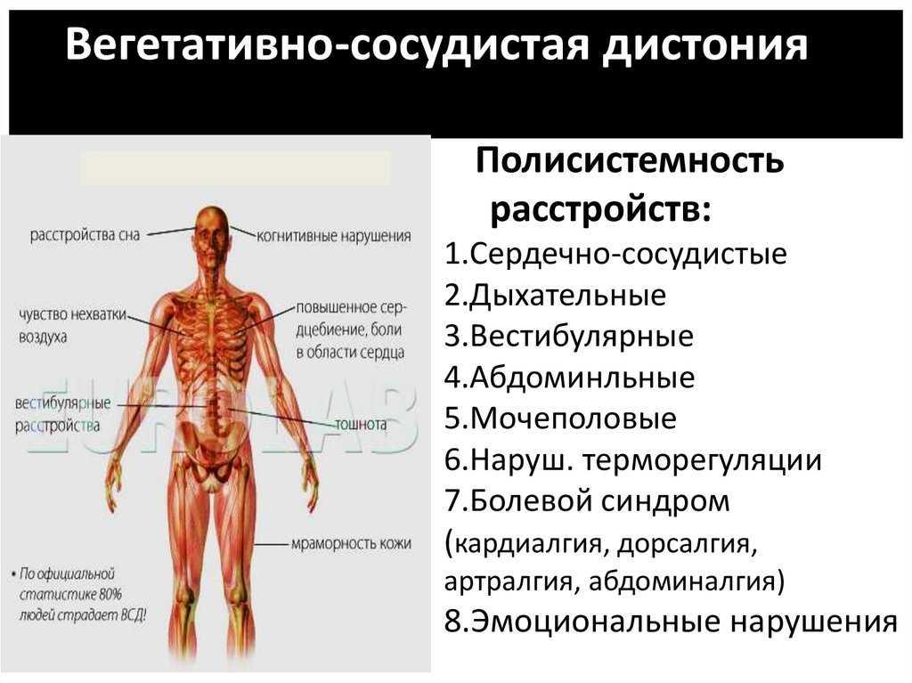 По ту сторону вегетососудистой дистонии. психосоматика. психотерапевтический подход