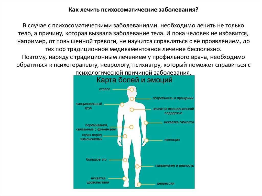 Психосоматика: таблица заболеваний, как лечить, причины возникновения