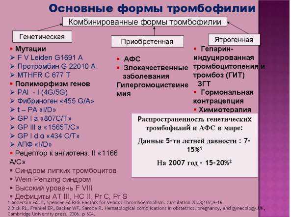 Наследственная тромбофилия