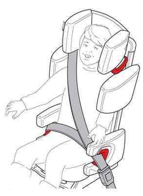 Как правильно закрепить бустер в машине?