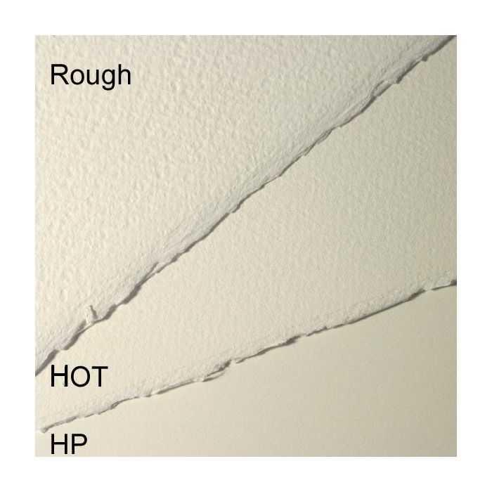 Бумага для пастели - особенности выбора: цветная и черная, тонированная и наждачная бумага, что это такое, альбомы а3 и а4