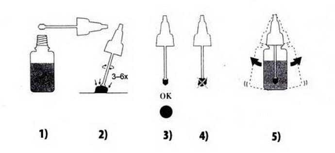 Как правильно сдавать анализ кала: правила сбора, хранения и транспортировки кала