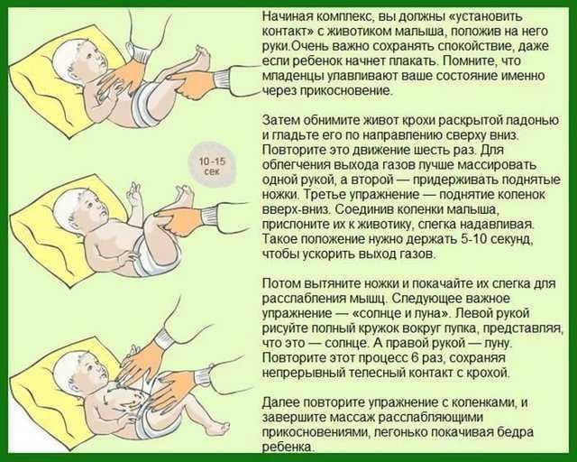 Запор у грудничка и новорожденного: симптомы, причины, что делать