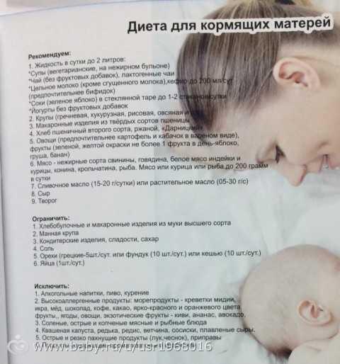 Кормление грудью при температуре – допустимые показатели для безопасности ребенка