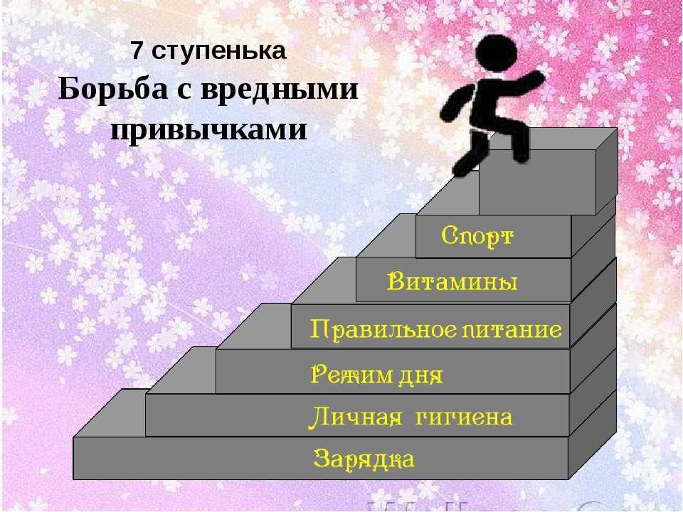 10 вредных привычек, от которых лучше избавиться | rusbase