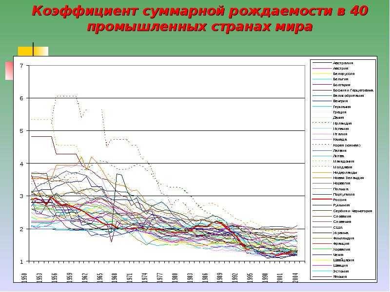 Борисов в. демография электронная библиотека социологии