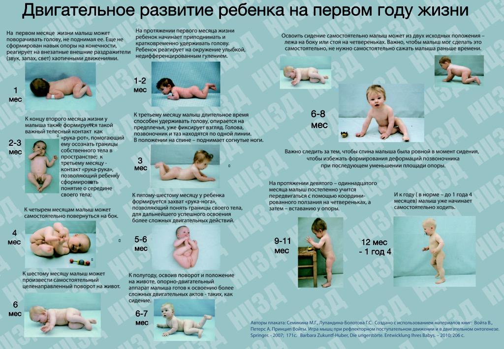 Развитие недоношенных детей