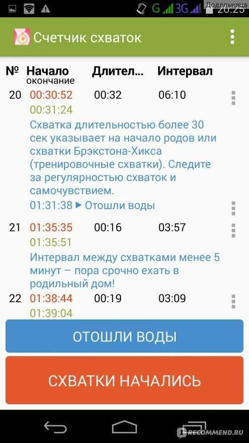 Когда ехать в роддом и как считать схватки перед родами? :: syl.ru