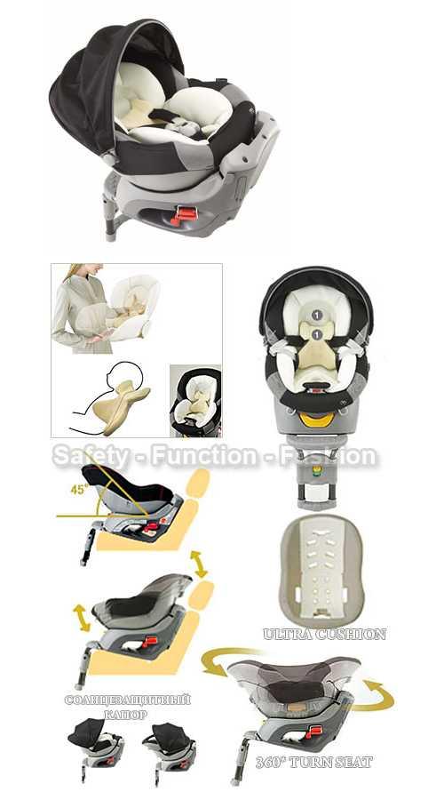 Вкладыш для новорожденных в автолюльку своими руками
