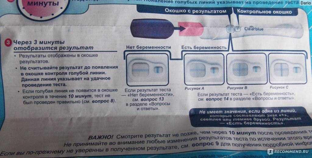 Струйный тест на беременность: отзывы и рекомендации по использованию. какой фирмы струйный тест на беременность купить