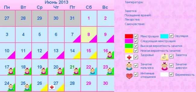 Калькулятор овуляции для расчета дня зачатия