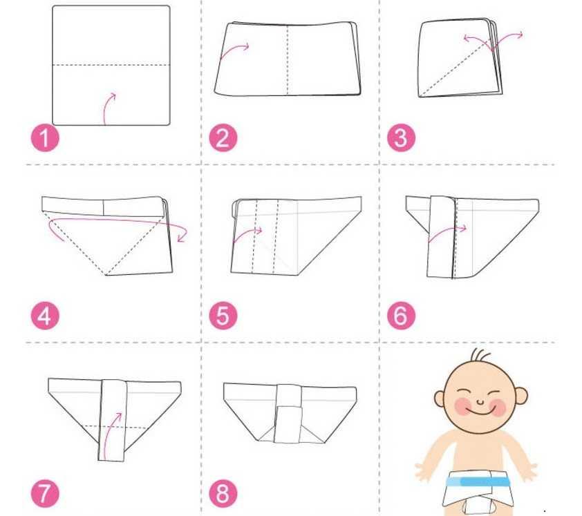 Как сделать марлевый подгузник для новорожденного - мой ребенок