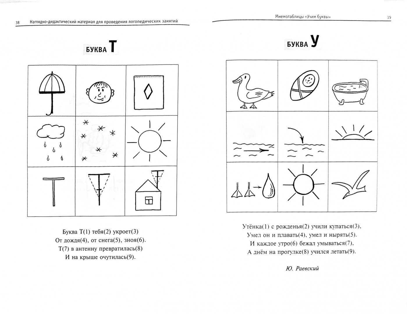 Что такое мнемотехника для школьников и как она используется для детей школьного возраста? особенности для учеников 1-4 классов
