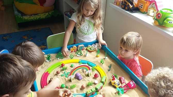Конспект открытого занятия с элементами песочной терапии педагога-психолога с дошкольниками старшей группы