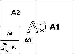 Что такое формат а4: размеры, вес, характеристики бумаги