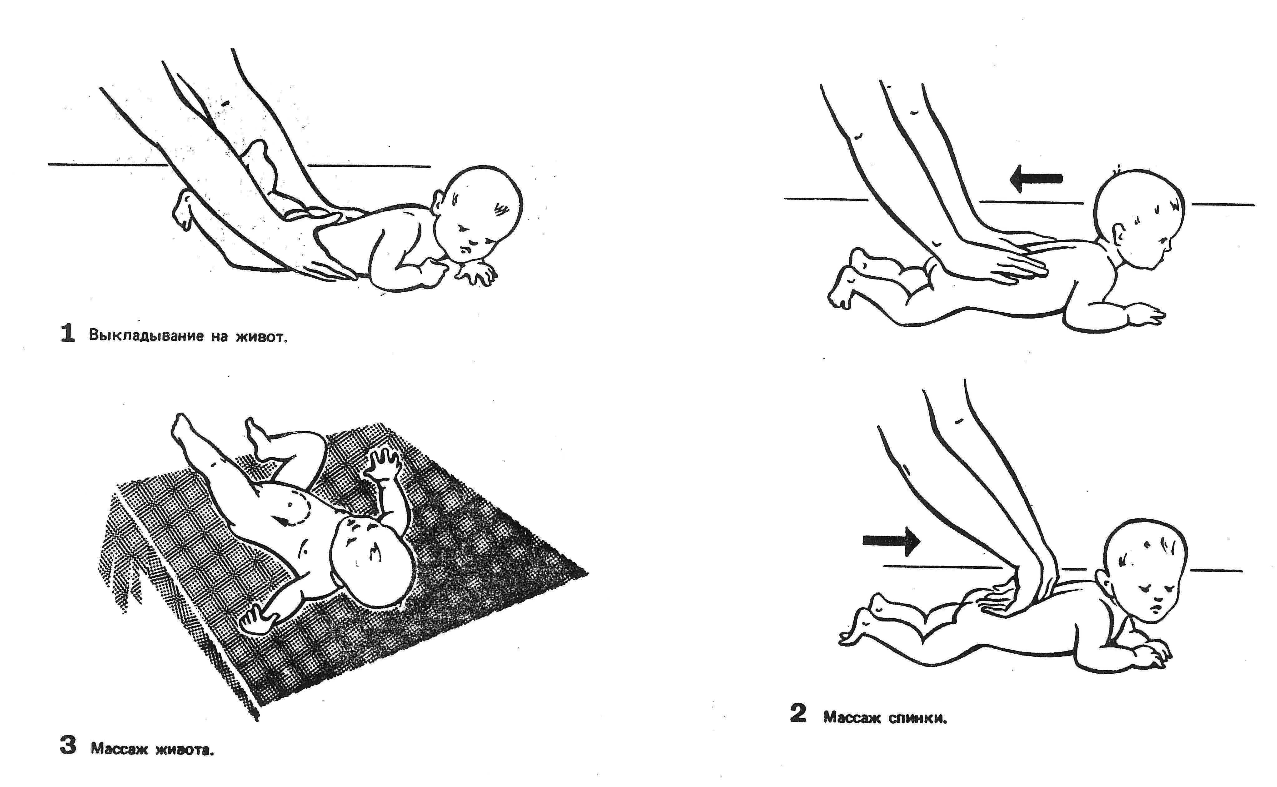 Массаж для новорожденных: действия в 1 месяц в домашних условиях, как делать грудничкам в 0-1 месяц самостоятельно, с какого возраста разрешен