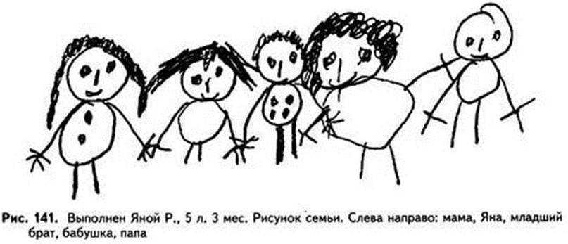 Ребёнок всё время рисует чёрным цветом — что это значит