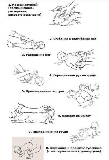 Детский массаж − как помочь маленькому человечку стать сильнее?