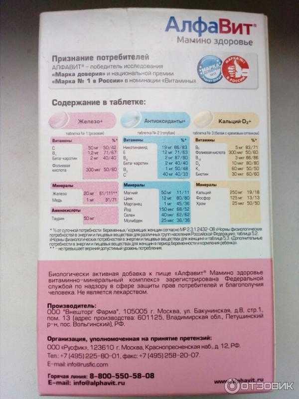 Сравнение витаминов для беременных и кормящих мам