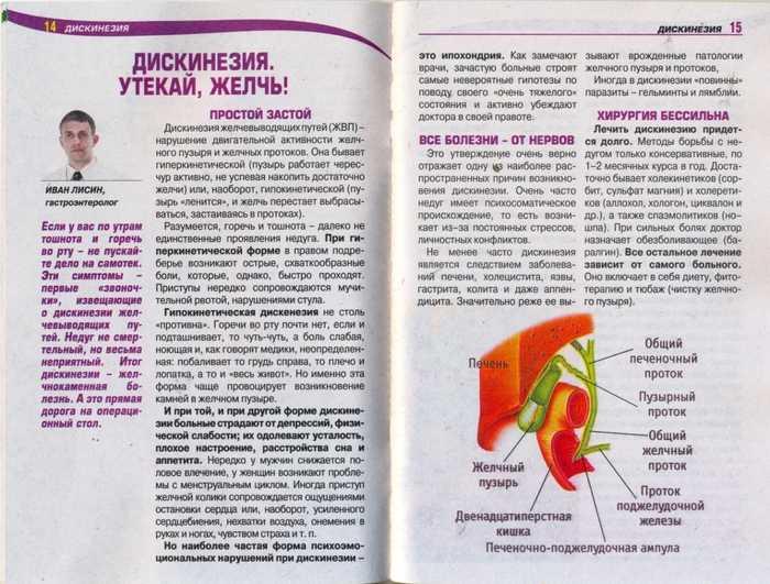 Заболевания желчного пузыря и желчных протоков