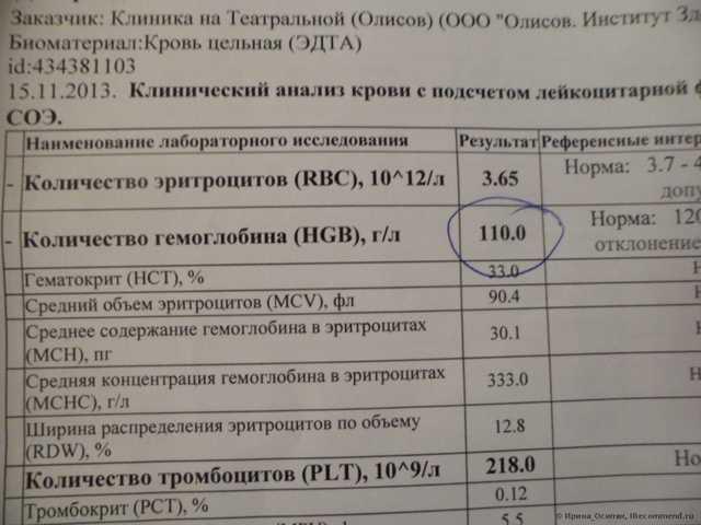 Гемоглобин у беременных 3 триместр норма