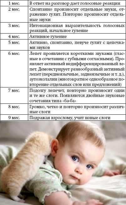 Развитие недоношенного ребенка по месяцам до года. недоношенные дети