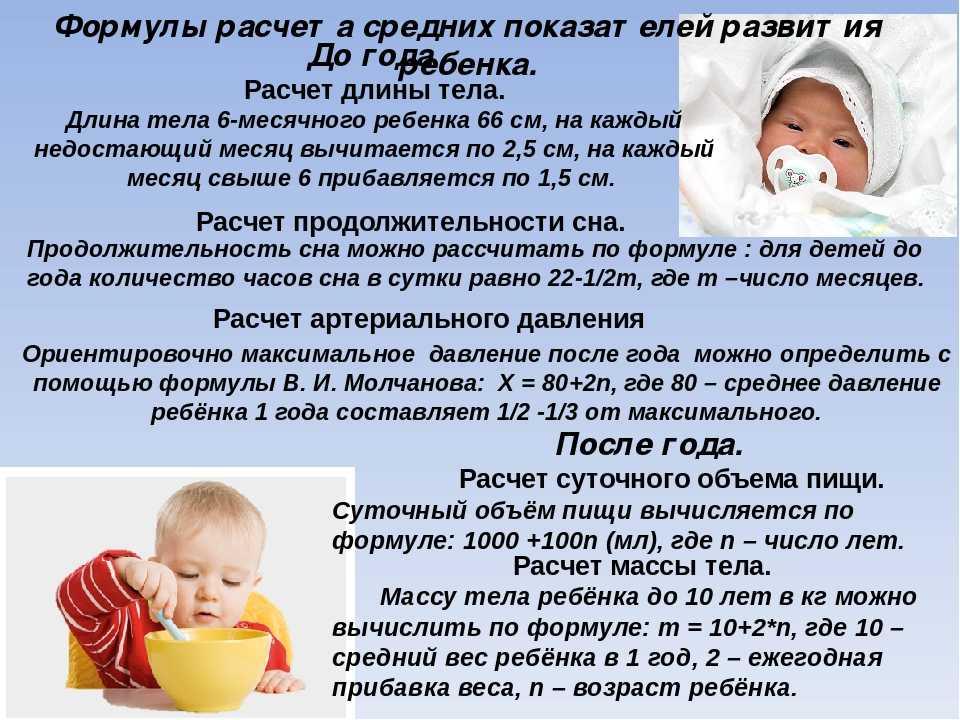 Рост ребёнка по годам: таблица ⋆ ребенок от 1 до 3 лет