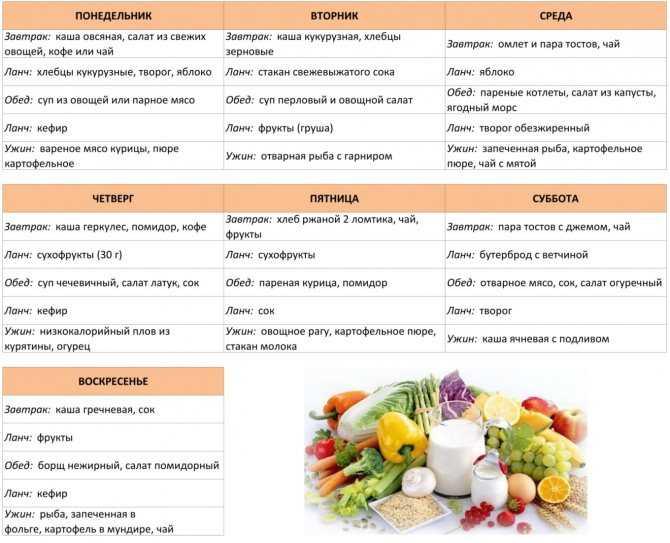 Диета при беременности для снижения веса: меню для беременных во 2, 3 триместре при лишнем весе, как сбросить вес без вреда для ребенка, патологическая прибавка
