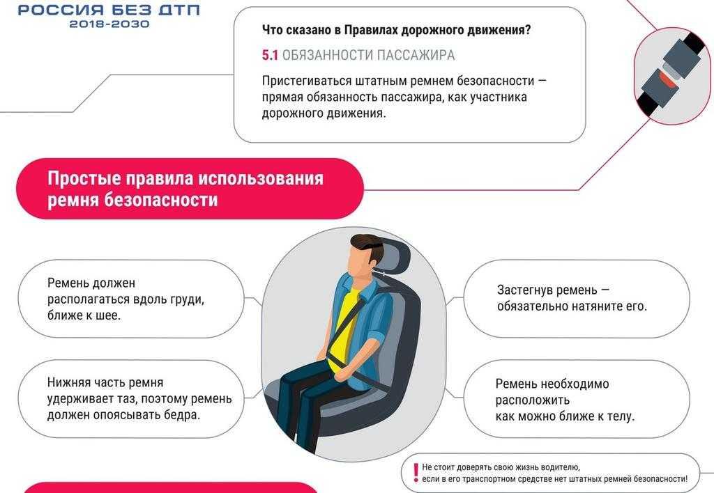 Бустер вместо детского кресла. онвообще безопасен?— журнал зарулем