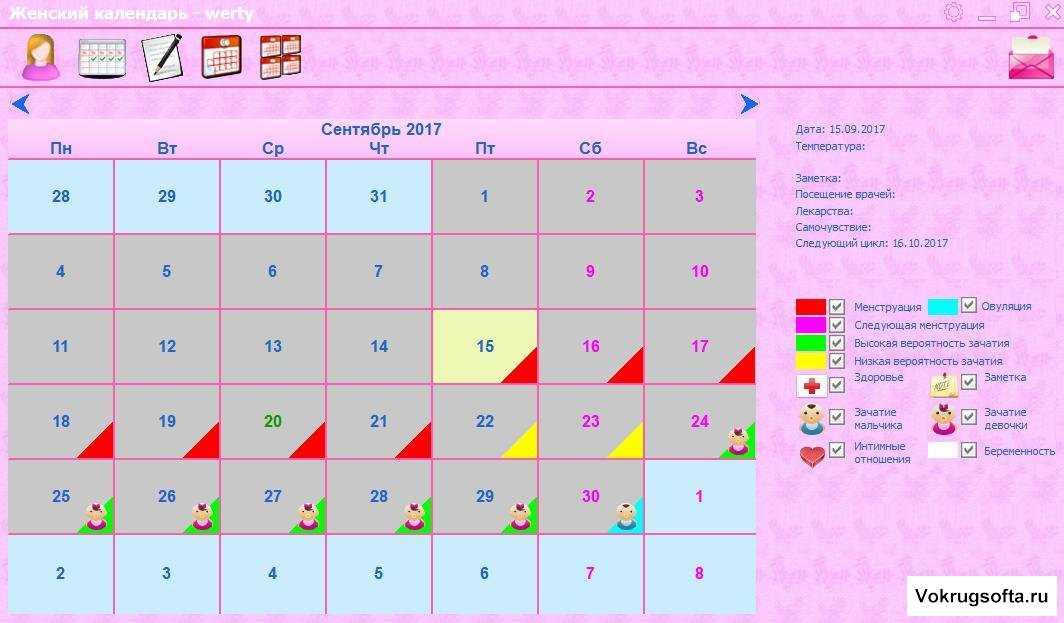 Рассчитать календарь овуляции: бесплатный расчет онлайн, как посчитать у женщин после 30 лет по неделям, расшифровка